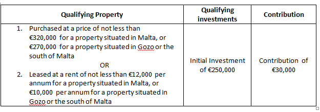 table_malta2